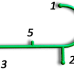 Массажёр Колдаева — устройство для эффективного самомассажа
